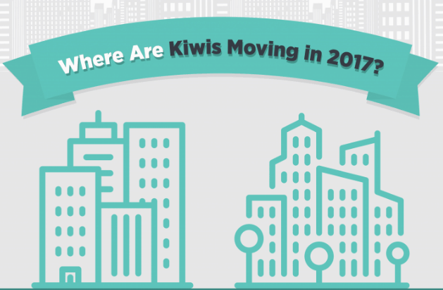 Where Are Kiwis Moving in 2017?